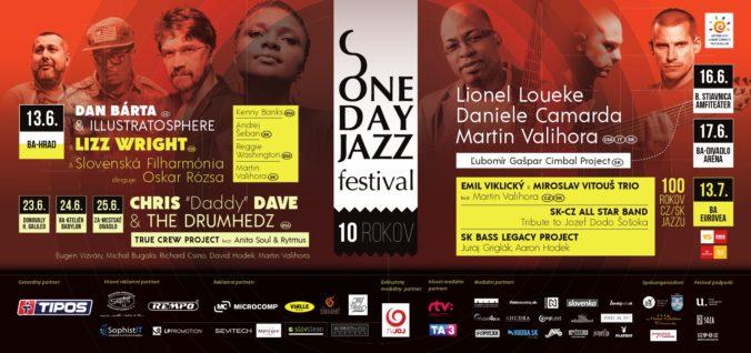 Stredajší otvárací koncert One Day Jazz Festivalu sa presúva z Bratislavského hradu do NTC